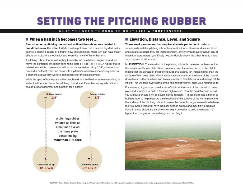 settingthepitchingrubber