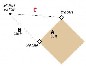 [Foul pole calculation diagram]