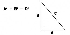 A² + B² = C² [Diagram of a right triangle demonstrating formula]