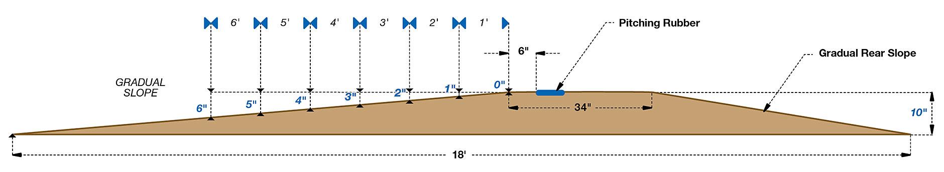 10-inch Mound | Beacon Athletics