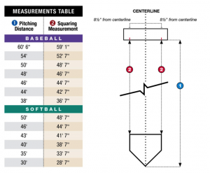pitching rubber measurements