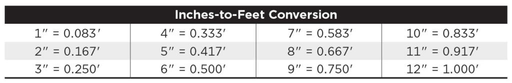 Inches-to-Feet Conversion Table