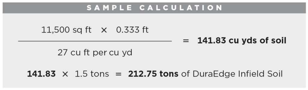 [Sample calculation]