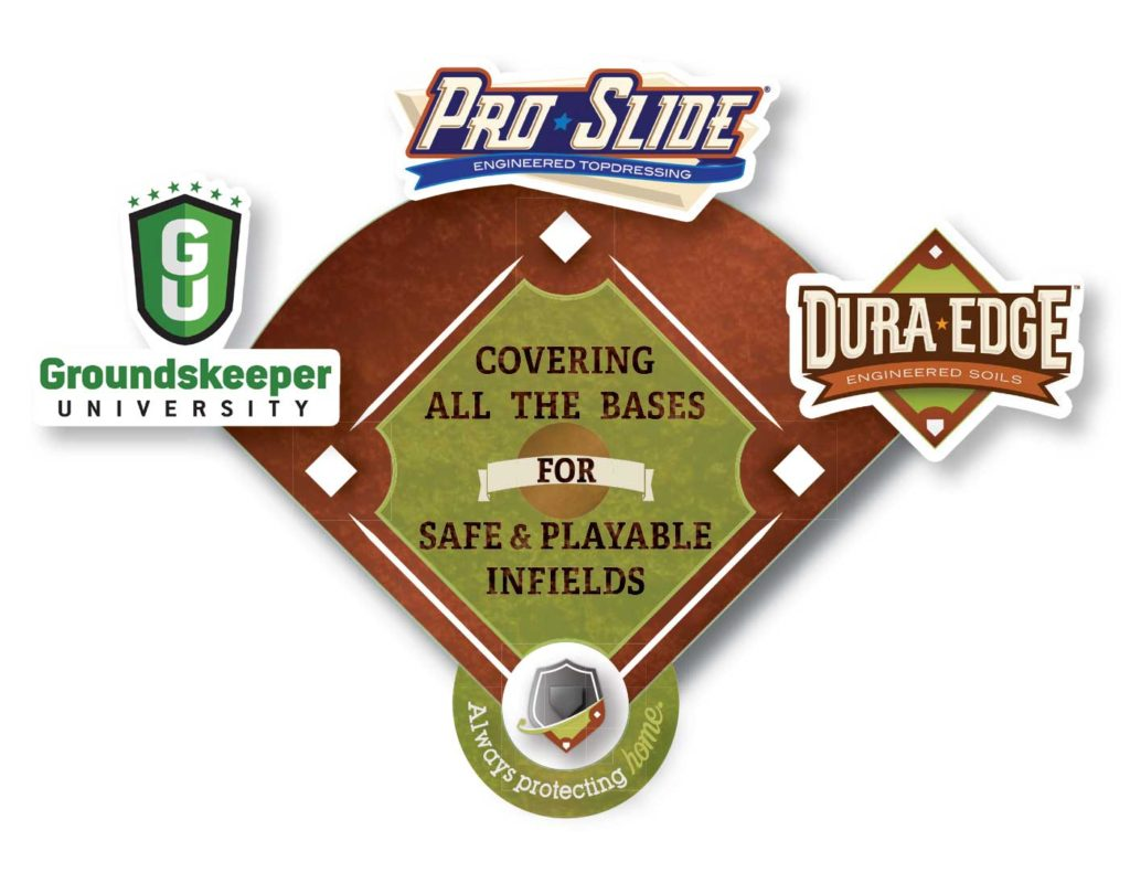 Groundskeeper University, ProSlide, DuraEdge — Covering all the bases for safe & playable infields. Always protecting home.