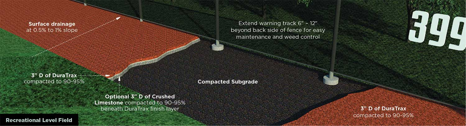 Recreational level warning track diagram