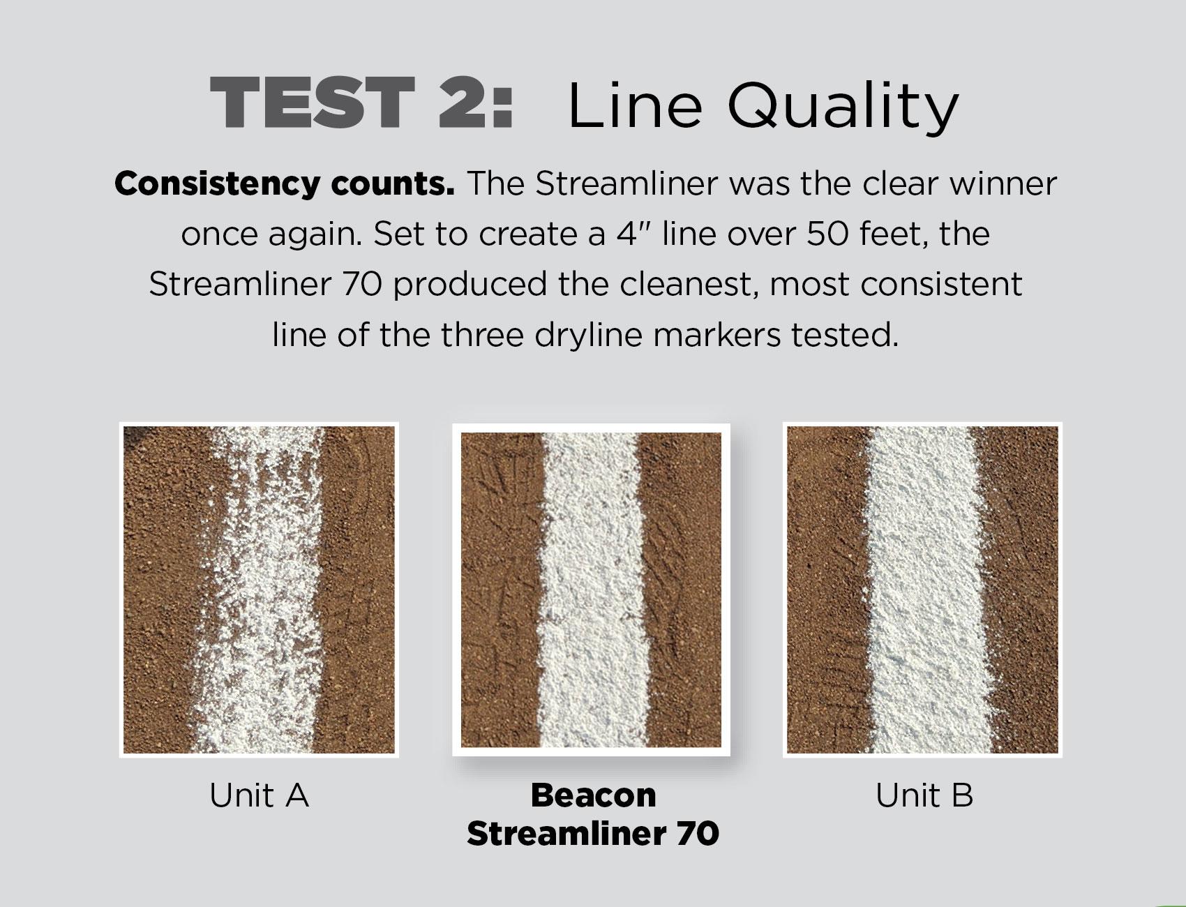 Streamliner Field Test 2